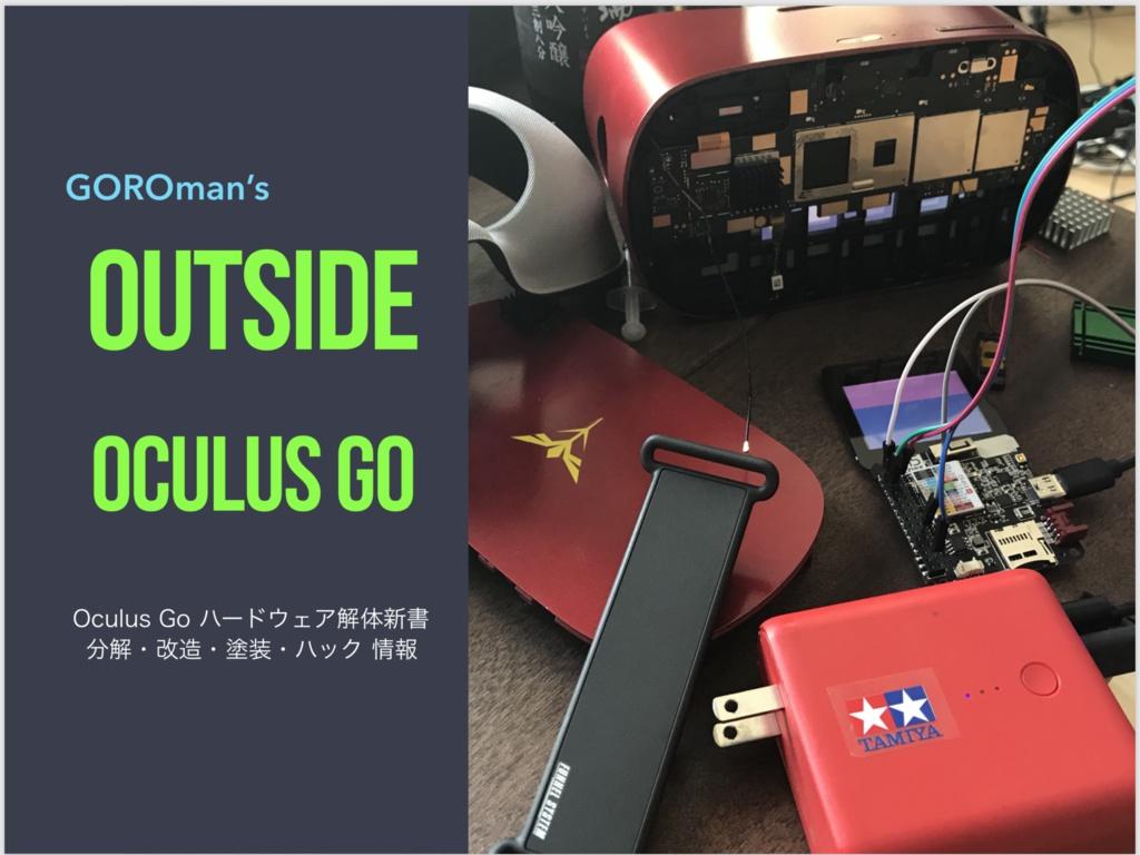 【注. 表紙のみ!】Outside Oculus Go (Oculus Go解体新書)