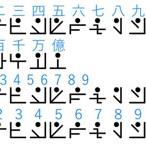 アナイチ文字フォント