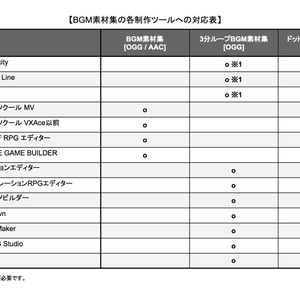 [ogg][Town][25曲] 3分ループBGM素材集 ~現代のお話編 vol.1~