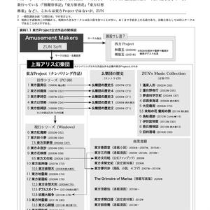 【冊子版】東方コミュニティ白書2016