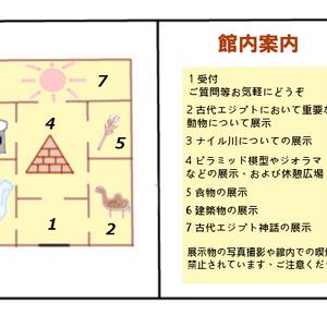 クトゥルフ神話TRPGシナリオ「Dual Myths」